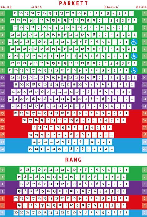 altonaer theater  funke ticket hamburg