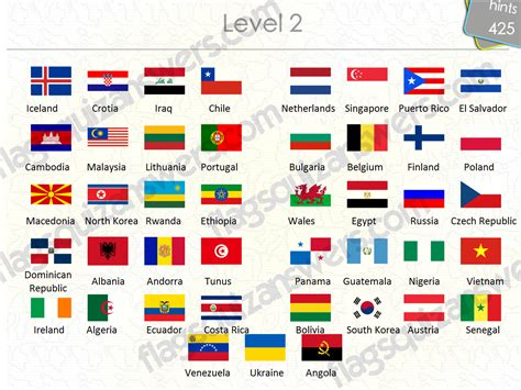 flags of the world quiz easy flags quiz answers level 2