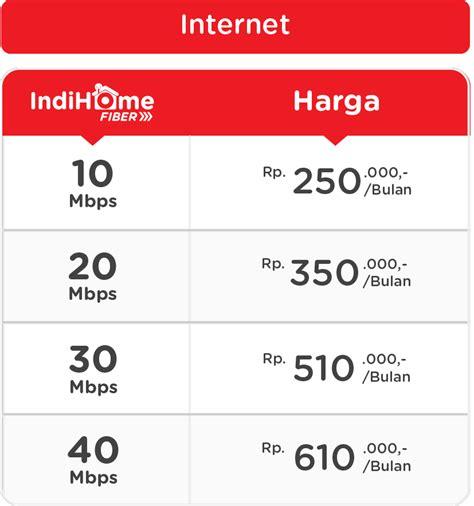 Paket Wifi Speedy Surabaya daftar harga speedy indihome dan bandwidth kuota yang didapat