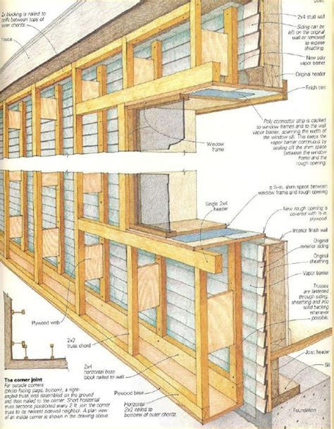 passive solar cordwood homes cordwood home april magill this illustration of larsen trusses appeared in john