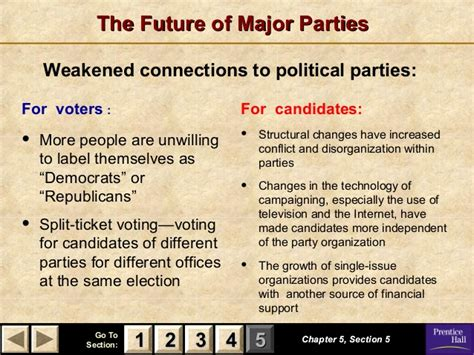 chapter 5 section 5 party organization am gov ch05