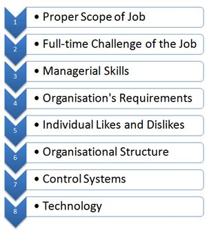 design by humans jobs strategic choices of job design human resource management