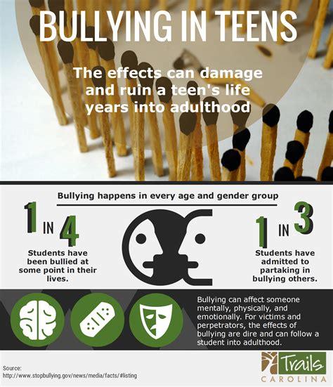 bedroom bullies 100 bedroom bullies rosalind wiseman quotes bullied