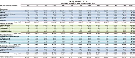marketing budget template excel marketing budget template excel