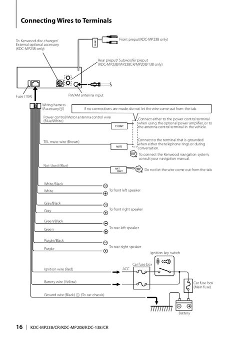 kenwood kdc 138 wiring harness 30 wiring diagram images