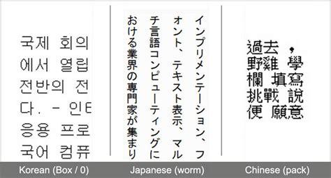 What Calendar Do They Use In Korea 100 Beautiful Japanese Kanji Symbols Designs