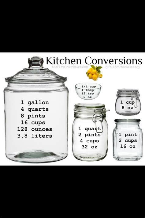 Kitchen Conversions by Kitchen Conversions Helpful Hints