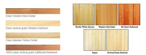 Types Of Cedar Lumber - sauna canadian cedar wood wall paneling buy cedar
