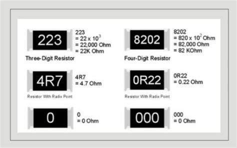 resistors marking codes smd resistors electronics hobby