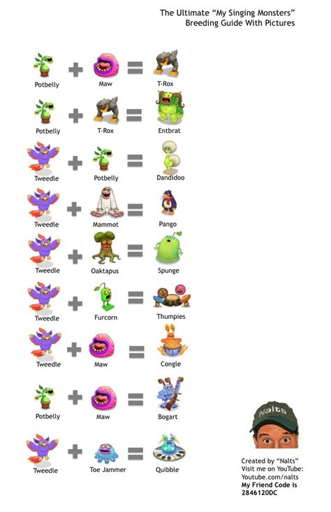 how does a to be to breed my singing monsters guide with pictures will for food