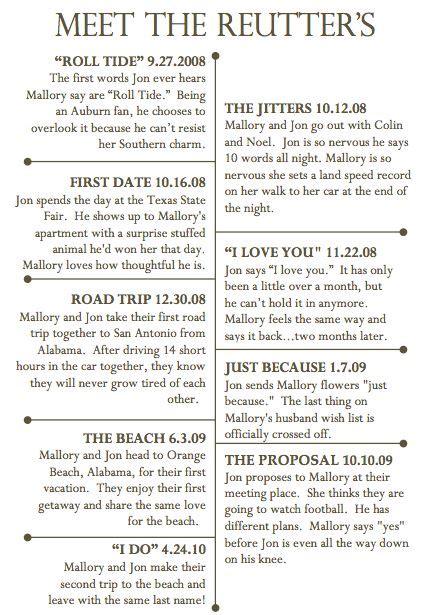relationship timeline wedding invitations best 20 relationship timeline ideas on