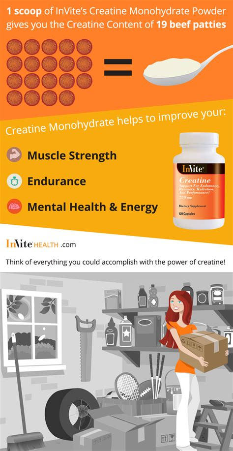 l creatine side effects creatine monohydrate side effects hrfnd