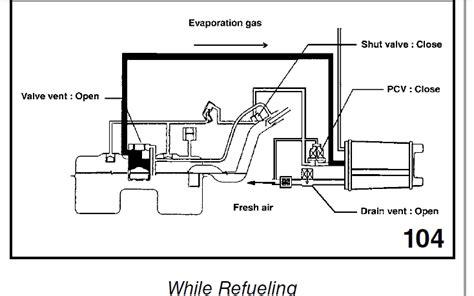 wiring diagram 2009 subaru impreza get free image about