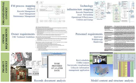 green computing research papers study 1 green computing research project tips for a