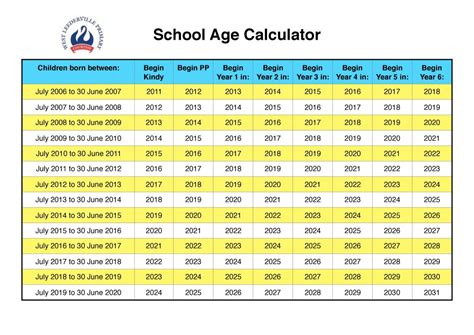 age calculator school age calculator