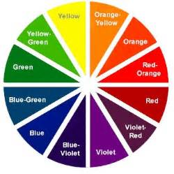 color out hiving out color wheel dressing