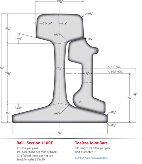 how long is a section of railroad track crane rail section dimensions crafts