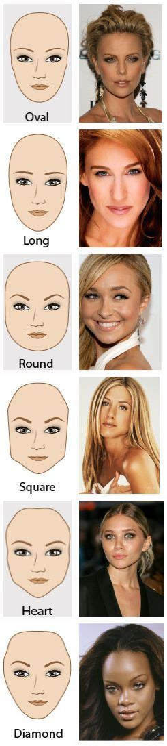 different face shapes need different kinds of makeup different face shapes need different kinds of makeup