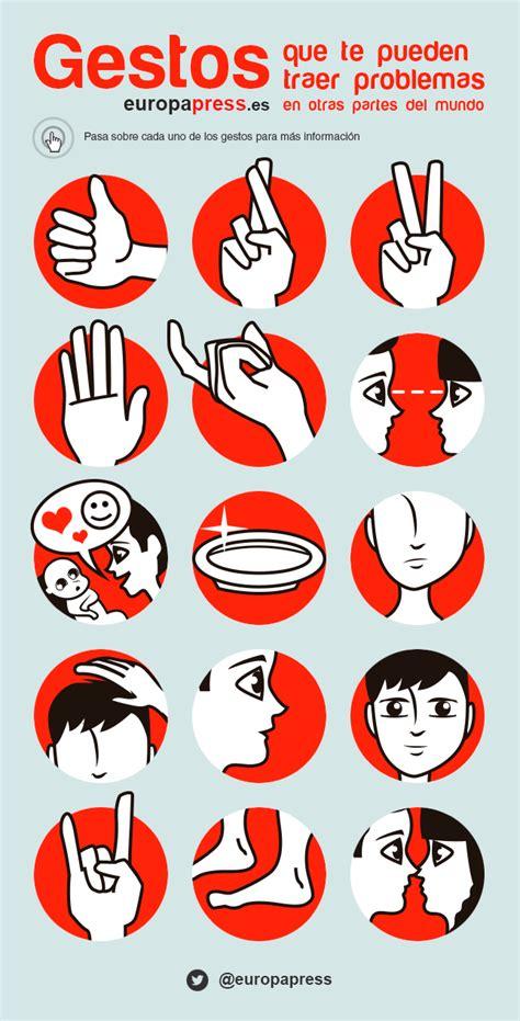 imagenes animadas obsenas 10 gestos con diferentes significados en otros pa 237 ses