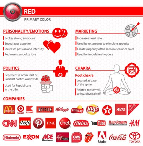 company colors what your logo s color says about your company infographic