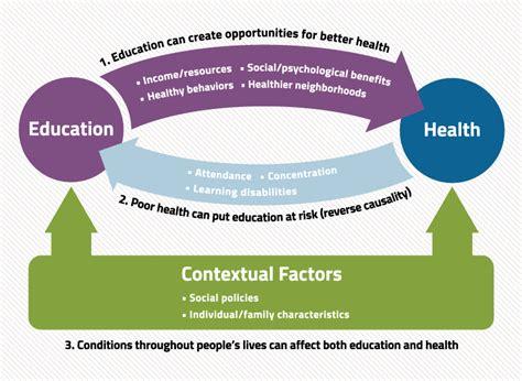 our health educators 171 social health association center on society and health