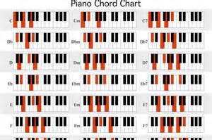 piano chord chart download free amp premium templates