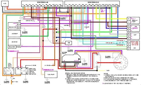 2003 ford f350 wiring diagram fuse box and wiring diagram
