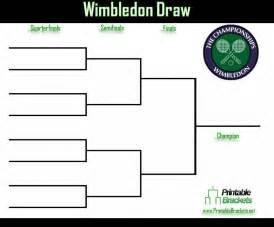 wimbledon draw wimbledon tennis the championships