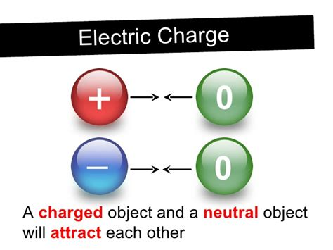 charge on each electrode capacitor what are the charge on each electrode the electric field