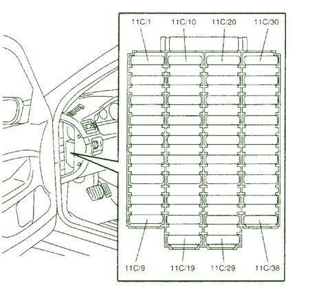 2002 volvo v 70 xc inside dash fuse box diagram circuit
