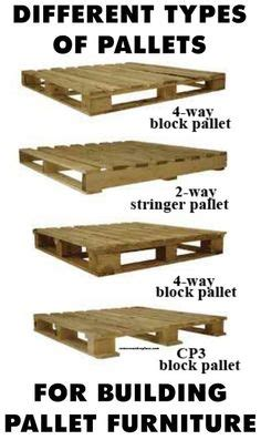 what different types of wood are needed for cabinets floors and roofs diy with pallets on pinterest pallets wooden pallets