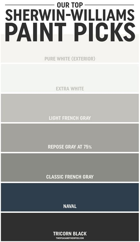 sherwin williams paint colors 2016 tips for picking out the perfect paint colors two peas