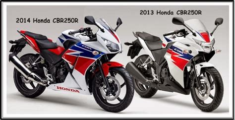 honda cbr all models and price price honda cbr 250 cc 2014 model html autos weblog