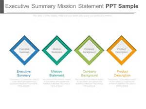 Executive Summary Template Powerpoint by Product Description Powerpoint Templates Slides And Graphics