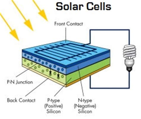 define solar array solar pv panels in ireland glenergy solar