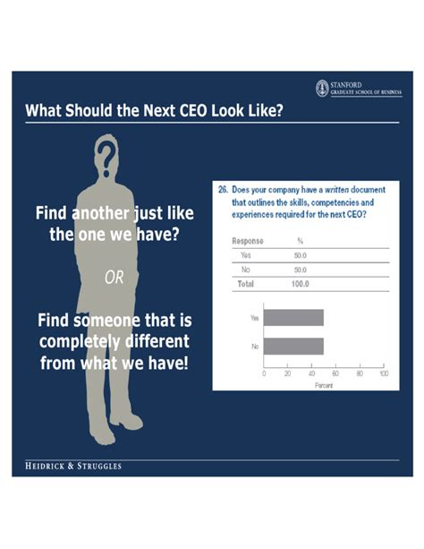 executive succession planning template ceo succession planning template free