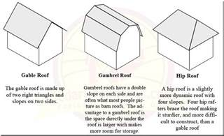 gable vs gambrel vs hip roof storage sheds garages