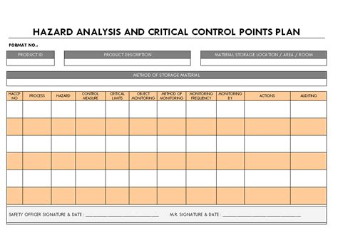 Hazard Analysis And Critical Control Points Plan Hazard Analysis Critical Point Template