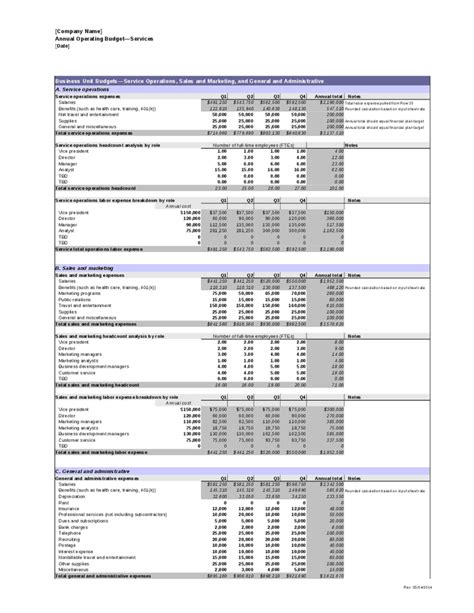 operations budget template annual operating budget template hashdoc
