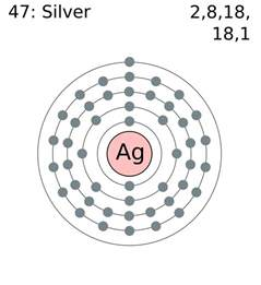 How Many Protons Are In Silver File Electron Shell 047 Silver Png