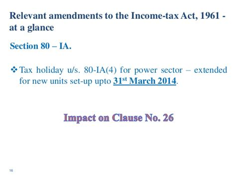 section 60 of income tax act dombivili tax audit