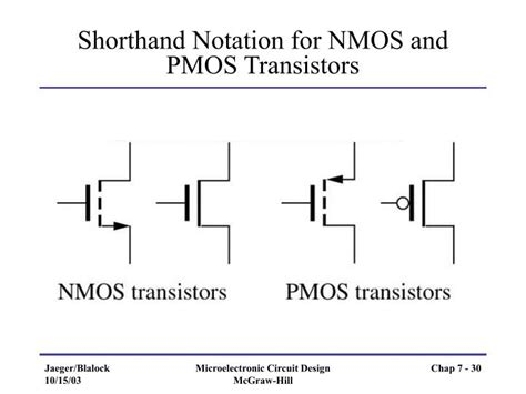 transistor nmos ppt chapter 7 complementary mos cmos logic design powerpoint presentation id 5599245
