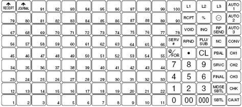 cash register keyboard layout designer sharp er a530 cash register