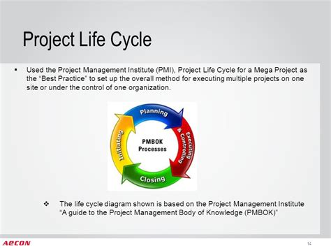 pmbok project cycle diagram electricity corporation evn ppt