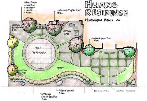 landscape architecture section drawings landscape architecture drawing landscape plans