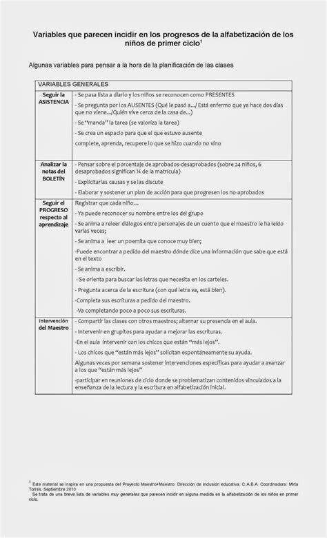 Diseño Curricular Prescriptivo Definicion Edaic Varela Equipo Distrital De Alfabetizaci 243 N Inicial Y Continua Planificaci 243 N Y Secuencia