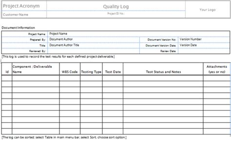Quality Log Template quality templates project management templates
