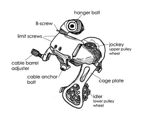 derailleur diagram bikebro your dubious guide to the world of bikes