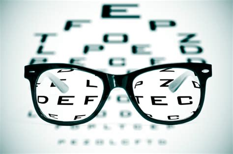 The Importance of Eye Health, Vision Benefits & Annual Eye