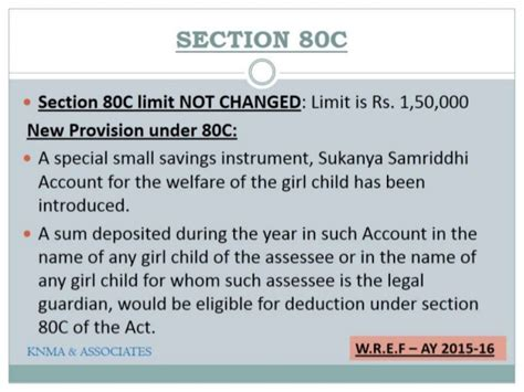 deduction under section 16 of income tax act finance bill 2015 direct taxes